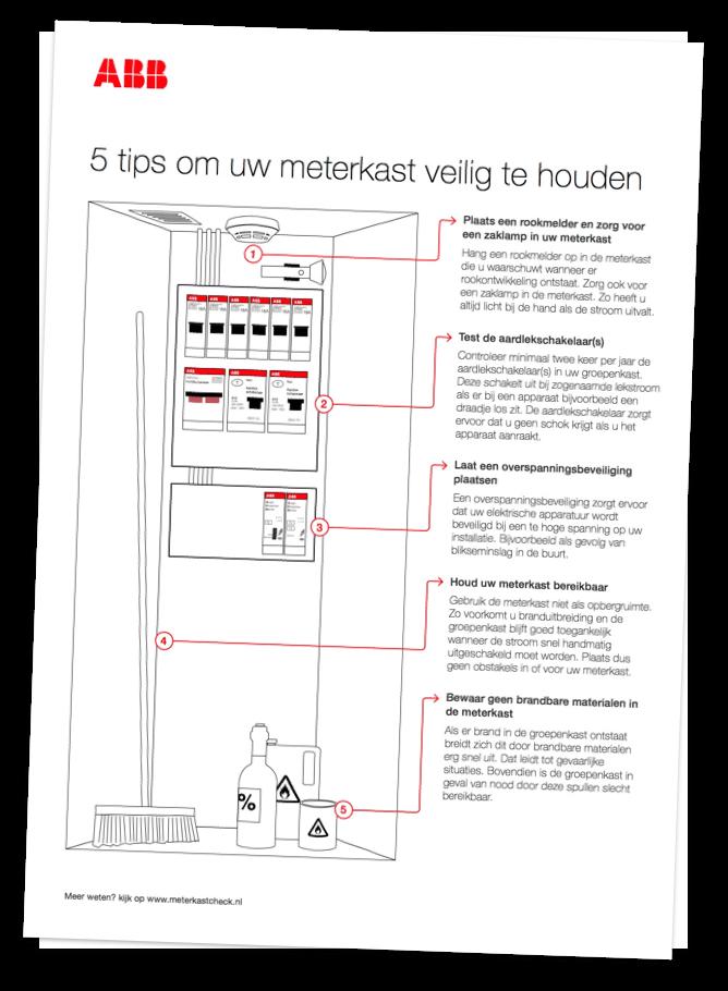 Ontvang de gratis checklist voor uw meterkast